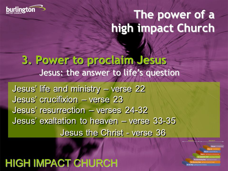 HIGH IMPACT CHURCH The power of a high impact Church 3.