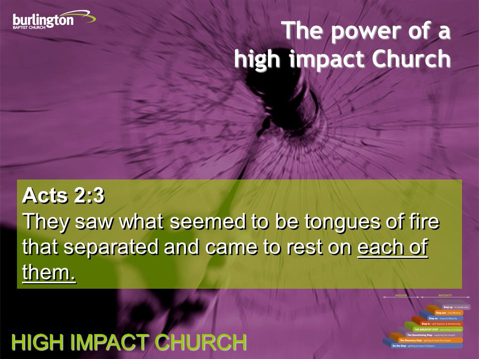 HIGH IMPACT CHURCH Acts 2:3 They saw what seemed to be tongues of fire that separated and came to rest on each of them.