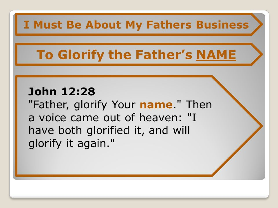 I Must Be About My Fathers Business To Glorify the Father's NAME John 12:28 Father, glorify Your name. Then a voice came out of heaven: I have both glorified it, and will glorify it again.
