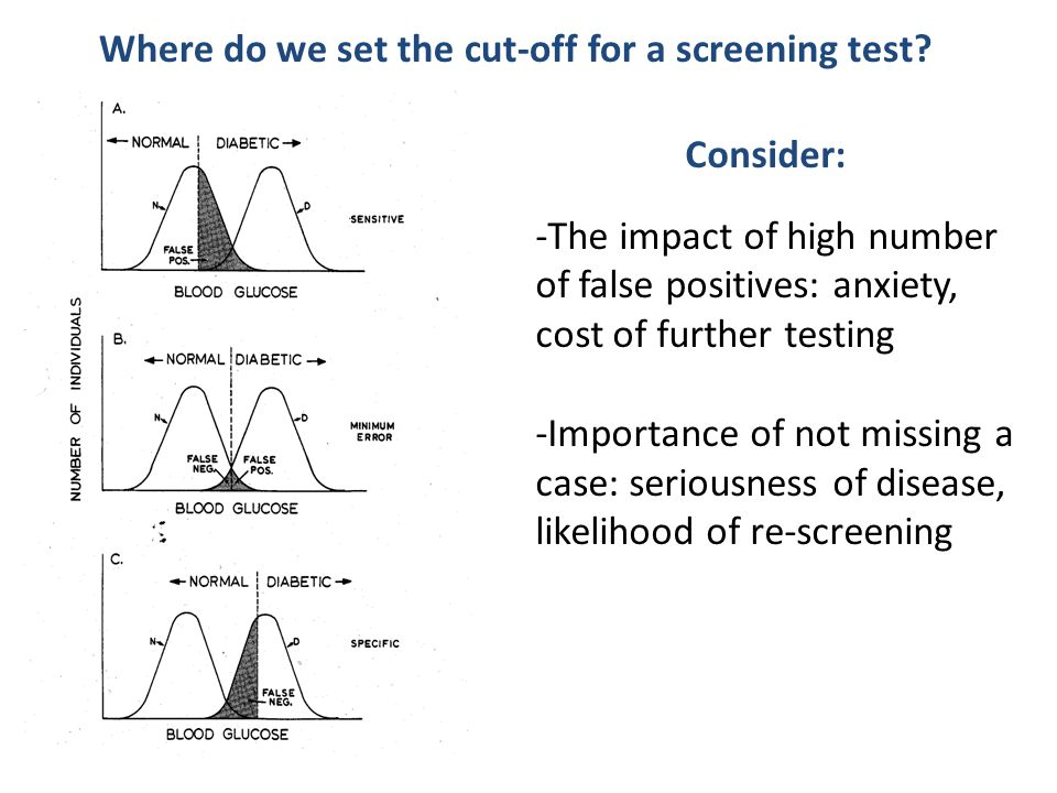 Consider: -The impact of high number of false positives: anxiety, cost of further testing -Importance of not missing a case: seriousness of disease, likelihood of re-screening Where do we set the cut-off for a screening test