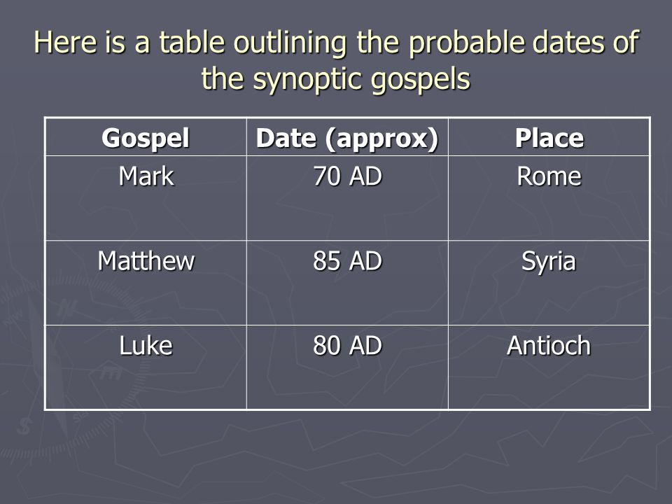 Here is a table outlining the probable dates of the synoptic gospels Gospel Date (approx) Place Mark 70 AD Rome Matthew 85 AD Syria Luke 80 AD Antioch