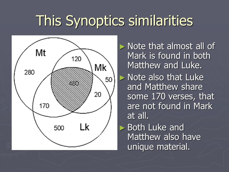 This Synoptics similarities ► Note that almost all of Mark is found in both Matthew and Luke.
