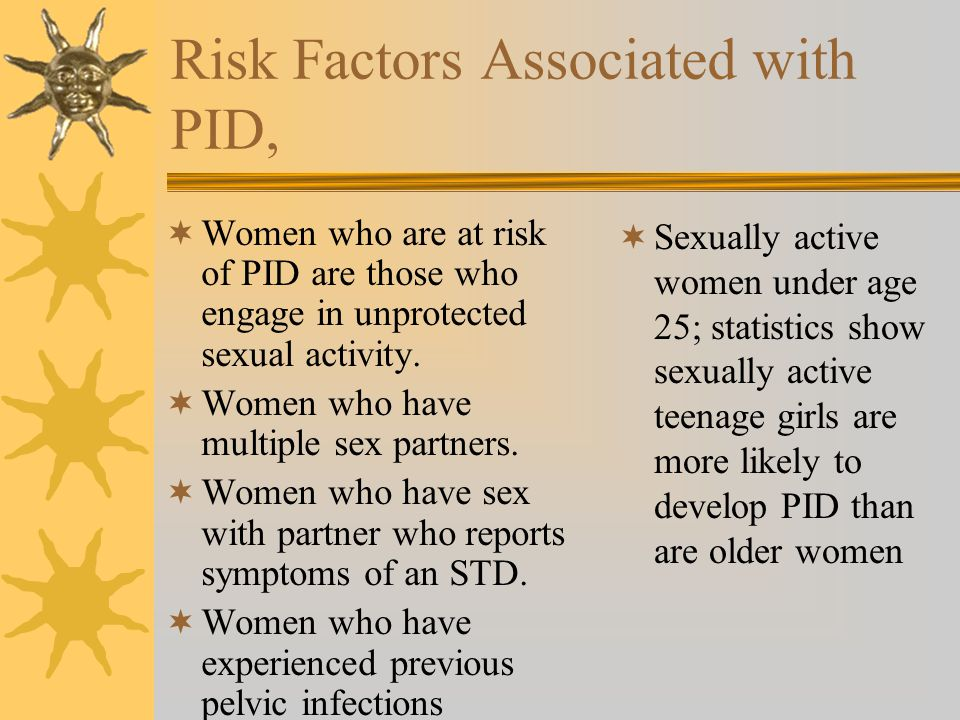 Risk Factors Associated with PID,  Women who are at risk of PID are those who engage in unprotected sexual activity.