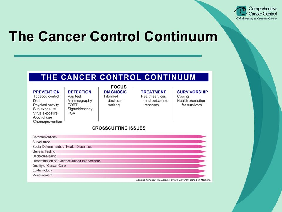 The Cancer Control Continuum