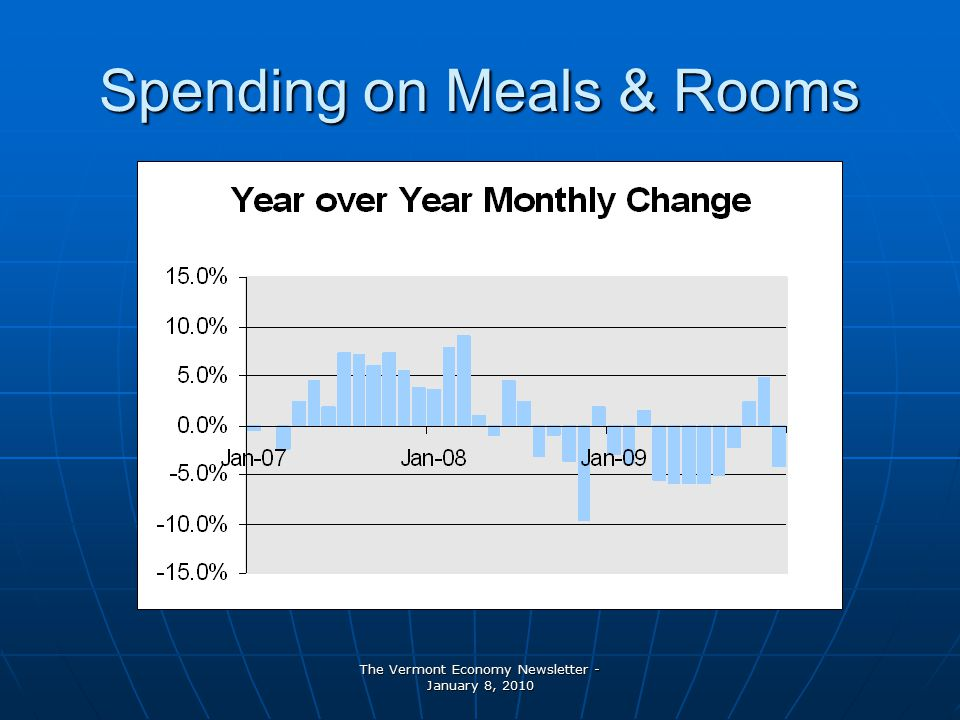 The Vermont Economy Newsletter - January 8, 2010 Spending on Meals & Rooms