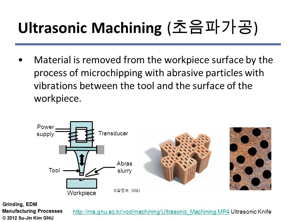 © 2012 Su-Jin Kim GNU Grinding, EDM Manufacturing Processes Ultrasonic Machining ( 초음파가공 ) Material is removed from the workpiece surface by the process of microchipping with abrasive particles with vibrations between the tool and the surface of the workpiece.