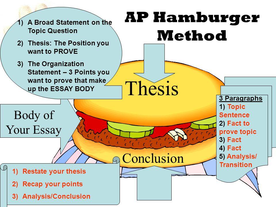 methods of computing essay