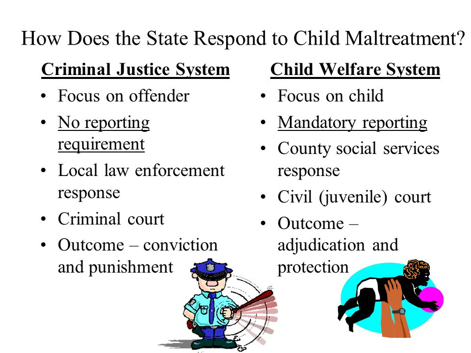 How Does the State Respond to Child Maltreatment.
