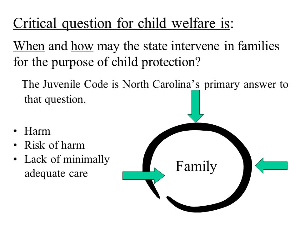 Critical question for child welfare is: When and how may the state intervene in families for the purpose of child protection.
