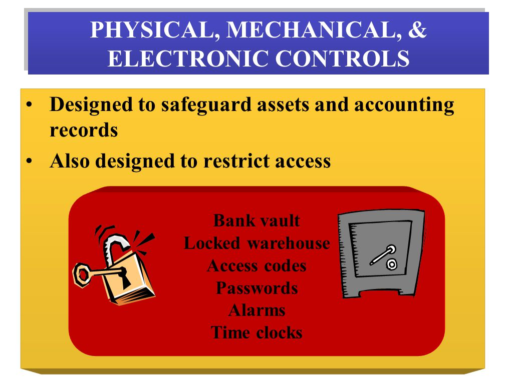 Designed to safeguard assets and accounting records Also designed to restrict access PHYSICAL, MECHANICAL, & ELECTRONIC CONTROLS Bank vault Locked warehouse Access codes Passwords Alarms Time clocks