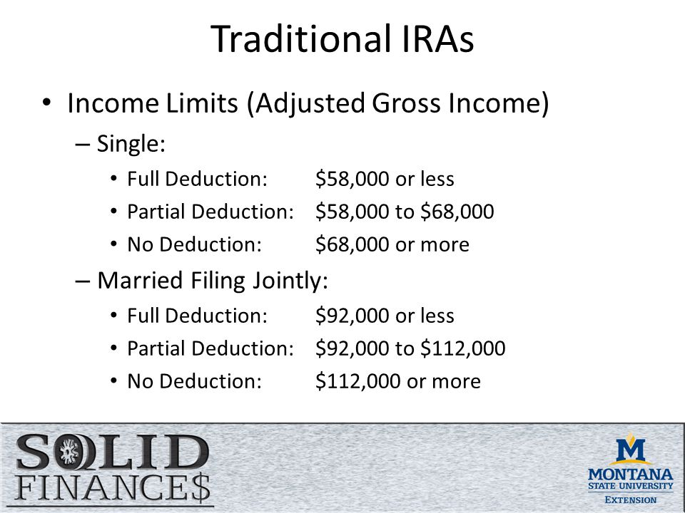 Traditional IRAs Income Limits (Adjusted Gross Income) – Single: Full Deduction: $58,000 or less Partial Deduction:$58,000 to $68,000 No Deduction: $68,000 or more – Married Filing Jointly: Full Deduction:$92,000 or less Partial Deduction:$92,000 to $112,000 No Deduction:$112,000 or more