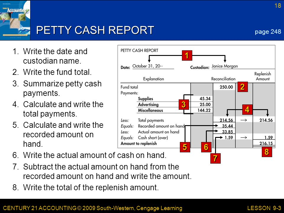 CENTURY 21 ACCOUNTING © 2009 South-Western, Cengage Learning 18 LESSON 9-3 PETTY CASH REPORT 2 page Write the actual amount of cash on hand.