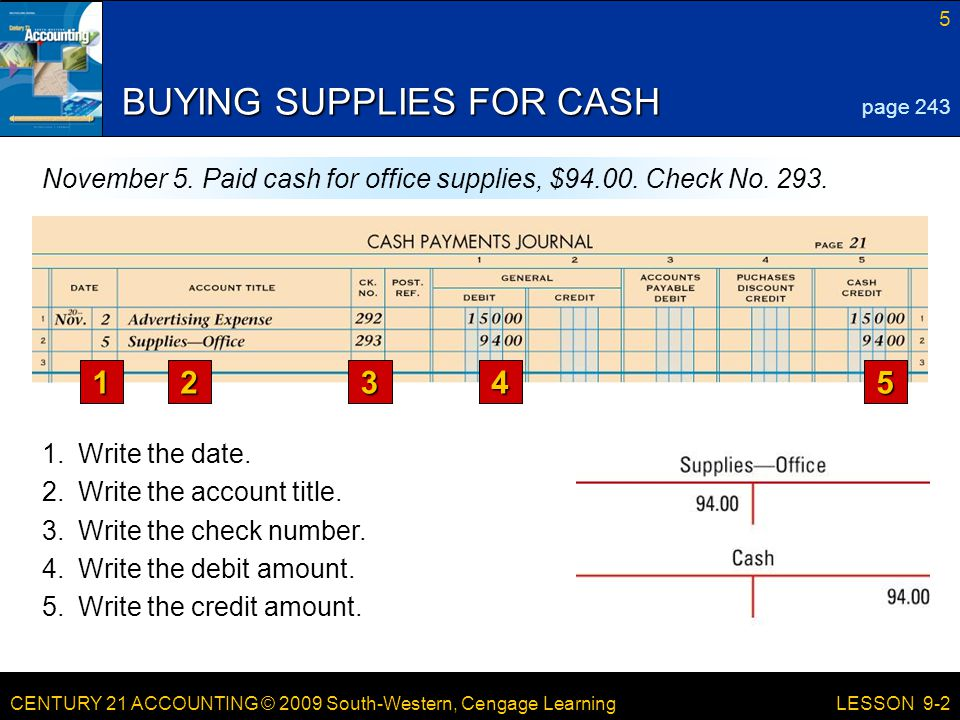 CENTURY 21 ACCOUNTING © 2009 South-Western, Cengage Learning 5 LESSON 9-2 BUYING SUPPLIES FOR CASH page 243 November 5.