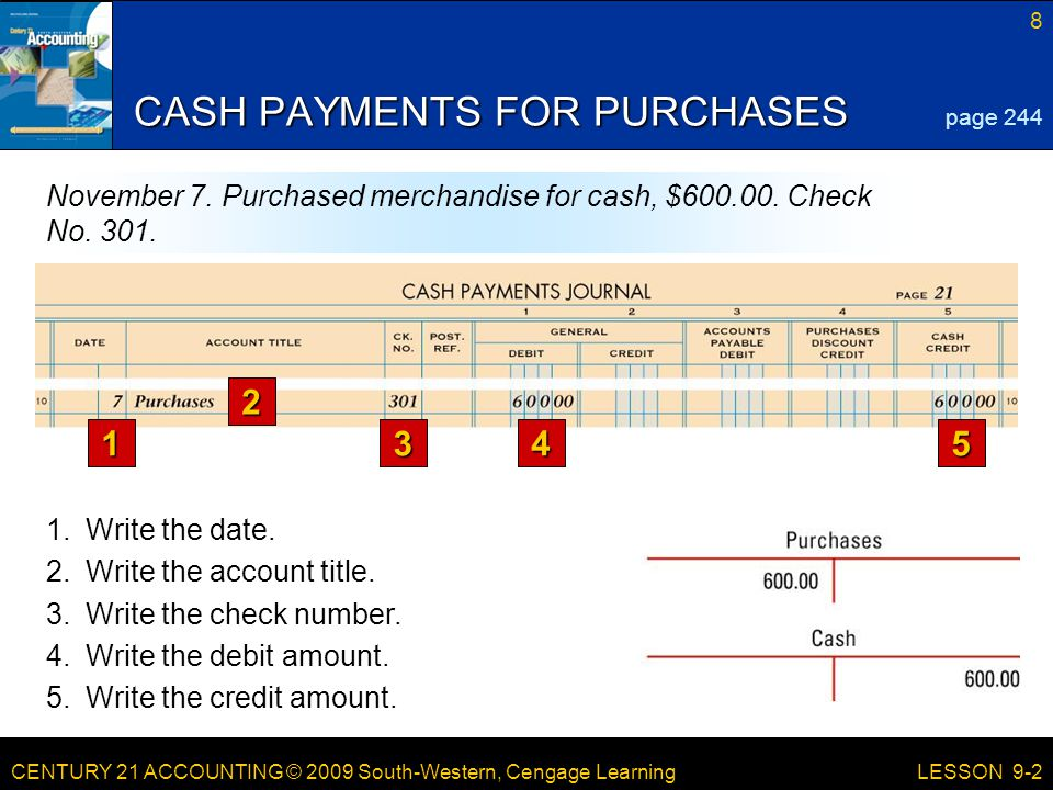 CENTURY 21 ACCOUNTING © 2009 South-Western, Cengage Learning 8 LESSON 9-2 CASH PAYMENTS FOR PURCHASES page 244 November 7.