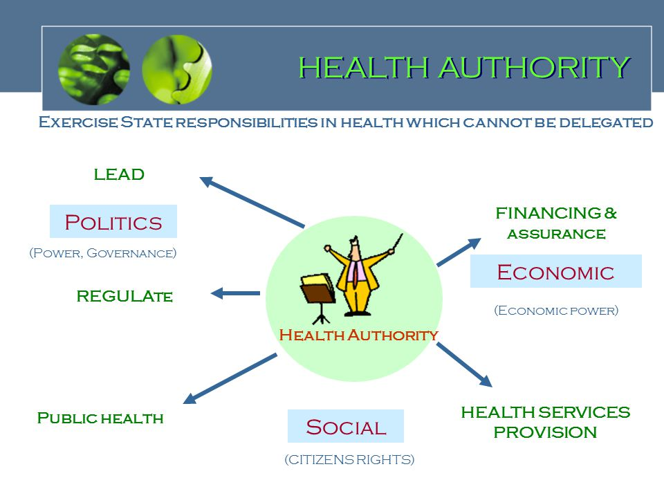 HEALTH AUTHORITY LEAD FINANCING & assurance REGULAte Public health HEALTH SERVICES PROVISION Economic Politics Social Exercise State responsibilities in health which cannot be delegated Health Authority (CITIZENS RIGHTS) (Power, Governance) (Economic power)