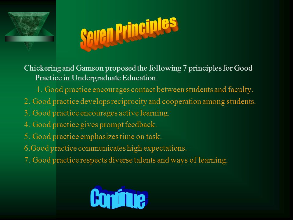 Chickering and Gamson proposed the following 7 principles for Good Practice in Undergraduate Education: 1.