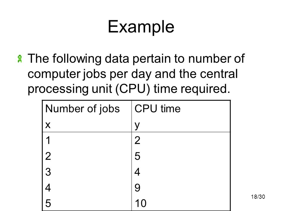 18/30 Example The following data pertain to number of computer jobs per day and the central processing unit (CPU) time required.