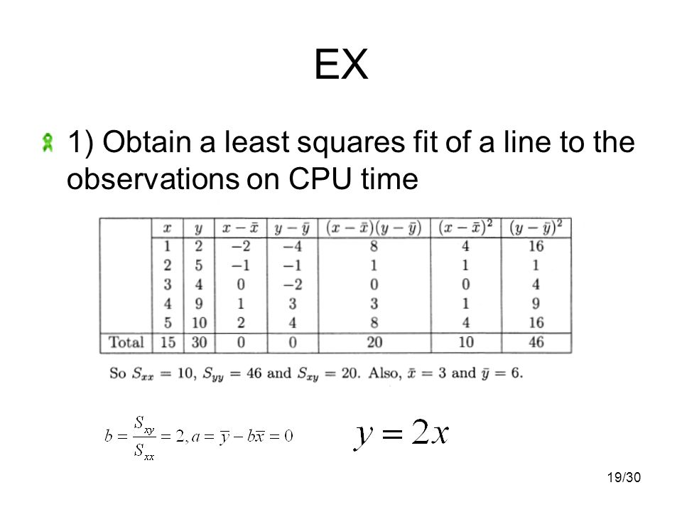 19/30 EX 1) Obtain a least squares fit of a line to the observations on CPU time