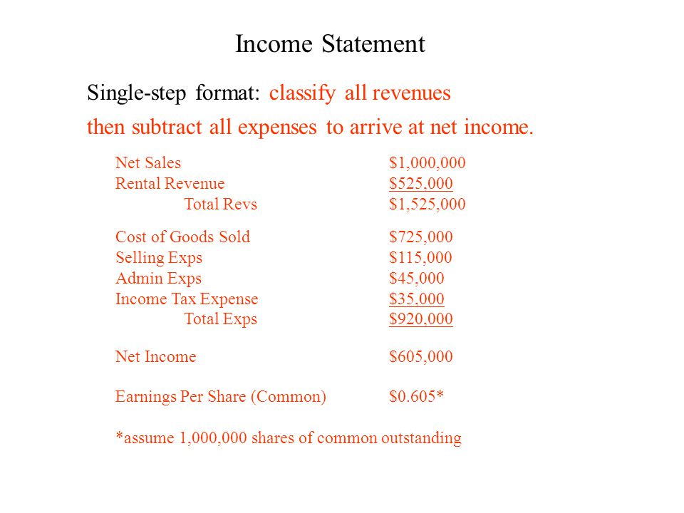 Stunning Income Statement Formats Images  Best Resume Examples And