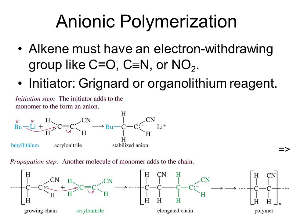 Anionic Polymerization Alkene must have an electron-withdrawing group like C=O, C  N, or NO 2.
