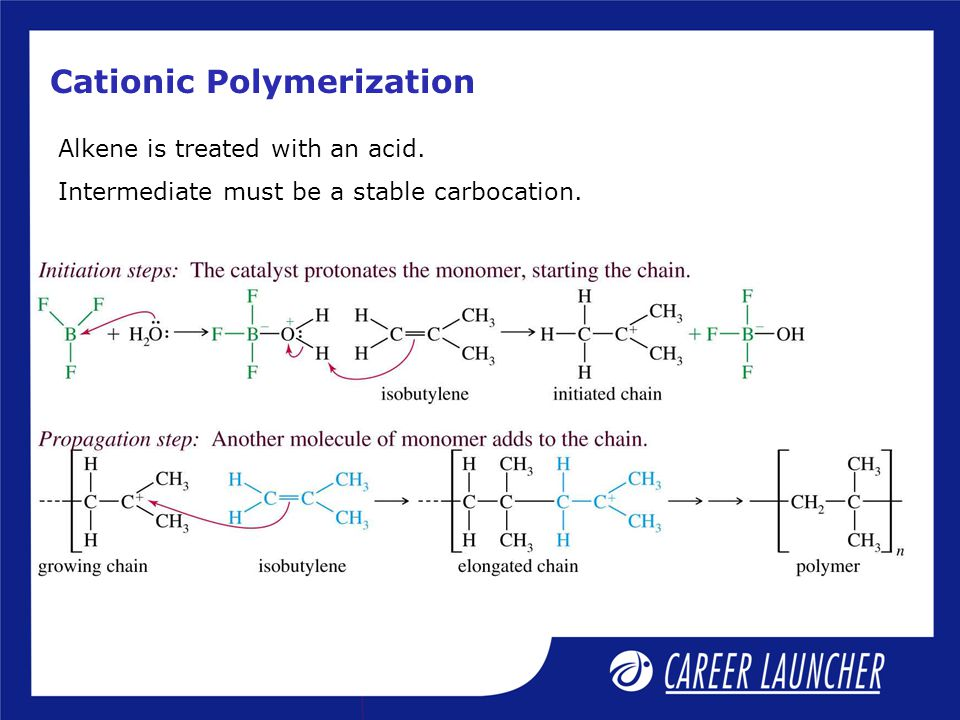 Cationic Polymerization Alkene is treated with an acid. Intermediate must be a stable carbocation.