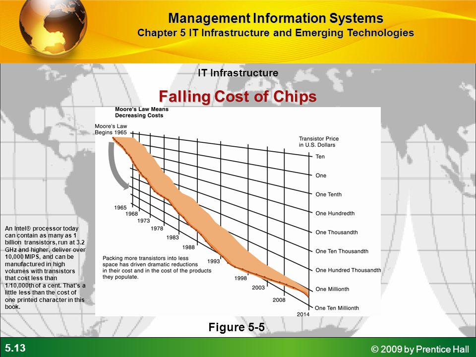 5.13 © 2009 by Prentice Hall Falling Cost of Chips Figure 5-5 An Intel® processor today can contain as many as 1 billion transistors, run at 3.2 GHz and higher, deliver over 10,000 MIPS, and can be manufactured in high volumes with transistors that cost less than 1/10,000th of a cent.
