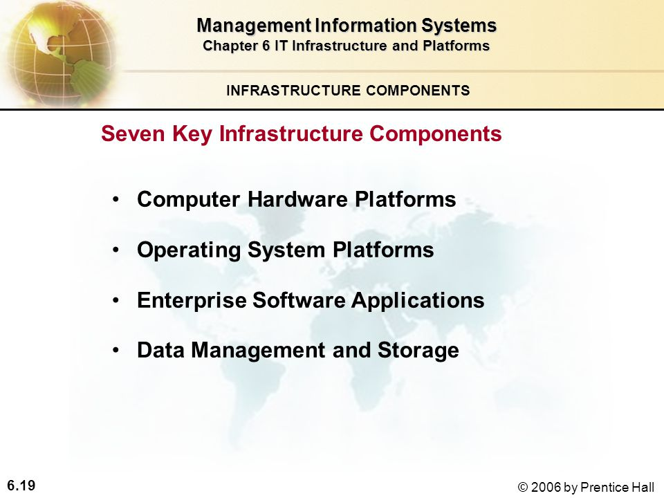 6.19 © 2006 by Prentice Hall Computer Hardware Platforms Operating System Platforms Enterprise Software Applications Data Management and Storage Management Information Systems Chapter 6 IT Infrastructure and Platforms INFRASTRUCTURE COMPONENTS Seven Key Infrastructure Components