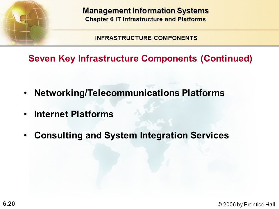 6.20 © 2006 by Prentice Hall Networking/Telecommunications Platforms Internet Platforms Consulting and System Integration Services Management Information Systems Chapter 6 IT Infrastructure and Platforms INFRASTRUCTURE COMPONENTS Seven Key Infrastructure Components (Continued)