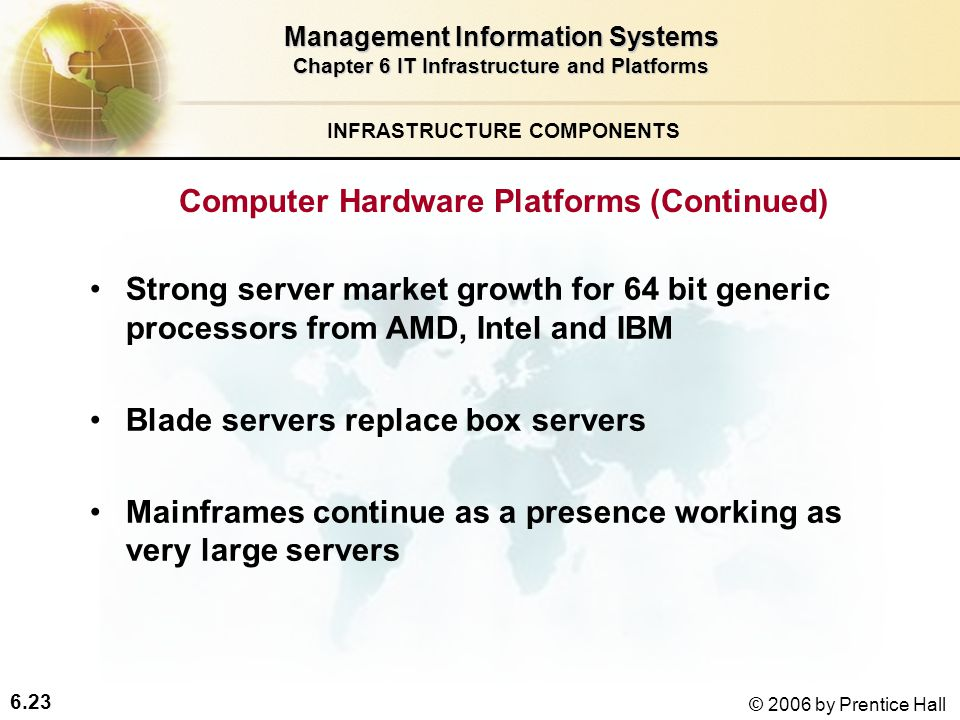 6.23 © 2006 by Prentice Hall Management Information Systems Chapter 6 IT Infrastructure and Platforms Strong server market growth for 64 bit generic processors from AMD, Intel and IBM Blade servers replace box servers Mainframes continue as a presence working as very large servers INFRASTRUCTURE COMPONENTS Computer Hardware Platforms (Continued)
