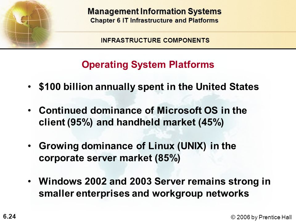 6.24 © 2006 by Prentice Hall Management Information Systems Chapter 6 IT Infrastructure and Platforms Operating System Platforms $100 billion annually spent in the United States Continued dominance of Microsoft OS in the client (95%) and handheld market (45%) Growing dominance of Linux (UNIX) in the corporate server market (85%) Windows 2002 and 2003 Server remains strong in smaller enterprises and workgroup networks INFRASTRUCTURE COMPONENTS