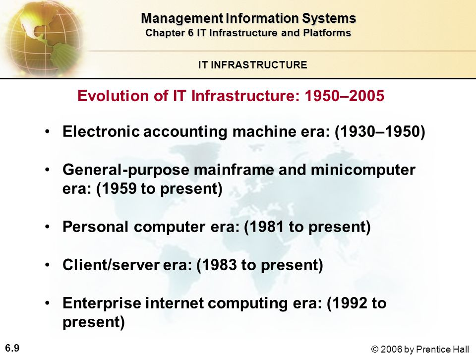 6.9 © 2006 by Prentice Hall IT INFRASTRUCTURE Management Information Systems Chapter 6 IT Infrastructure and Platforms Electronic accounting machine era: (1930–1950) General-purpose mainframe and minicomputer era: (1959 to present) Personal computer era: (1981 to present) Client/server era: (1983 to present) Enterprise internet computing era: (1992 to present) Evolution of IT Infrastructure: 1950–2005