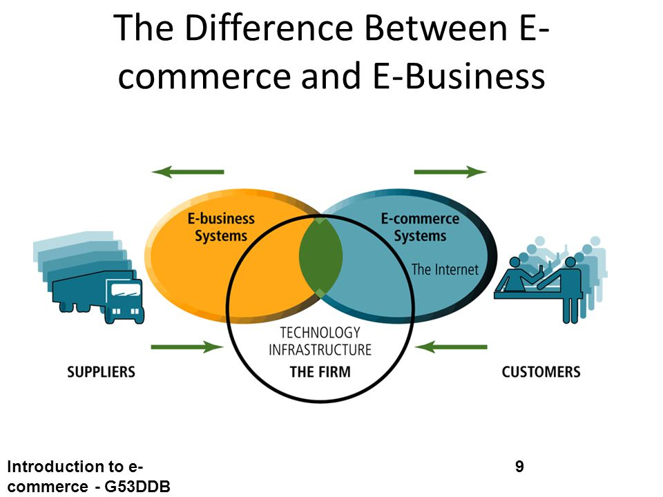 What are the differences between economics and commerce?