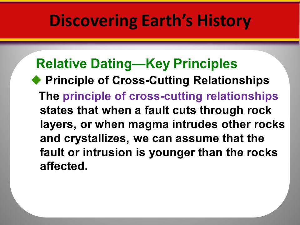 3 principles used in relative hookup
