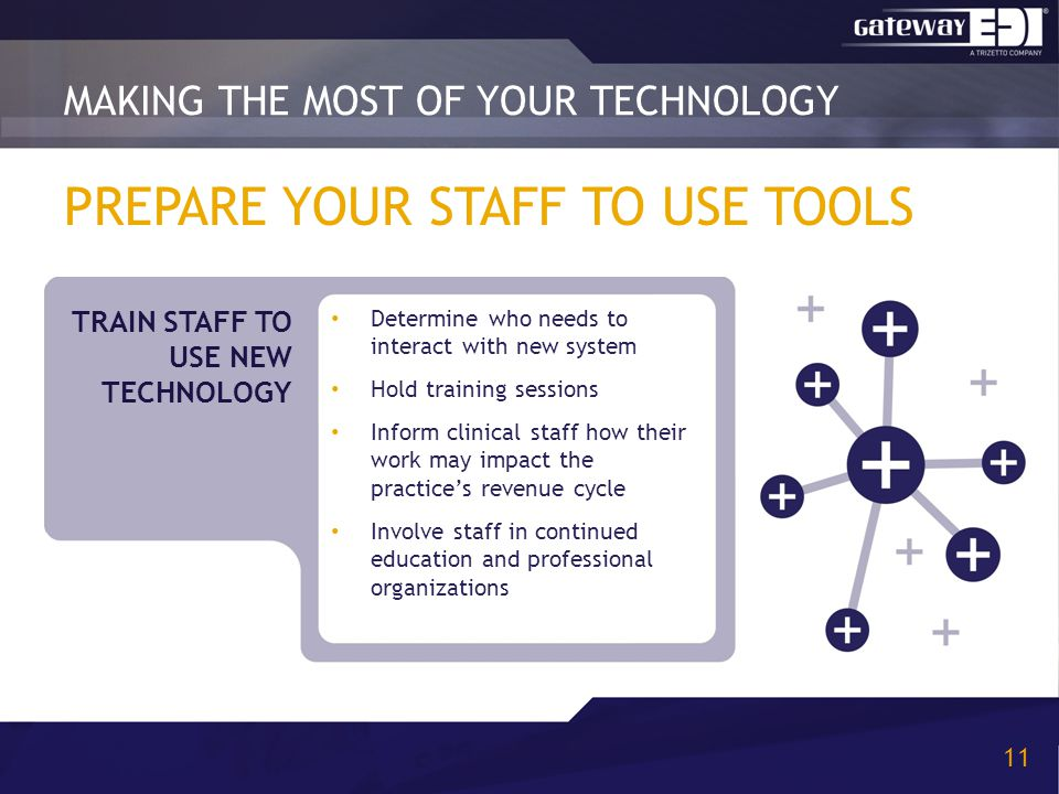 PREPARE YOUR STAFF TO USE TOOLS Determine who needs to interact with new system Hold training sessions Inform clinical staff how their work may impact the practice's revenue cycle Involve staff in continued education and professional organizations MAKING THE MOST OF YOUR TECHNOLOGY 11 TRAIN STAFF TO USE NEW TECHNOLOGY