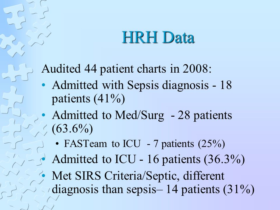 HRH Data Audited 44 patient charts in 2008: Admitted with Sepsis diagnosis - 18 patients (41%) Admitted to Med/Surg - 28 patients (63.6%) FASTeam to ICU - 7 patients (25%) Admitted to ICU - 16 patients (36.3%) Met SIRS Criteria/Septic, different diagnosis than sepsis– 14 patients (31%)