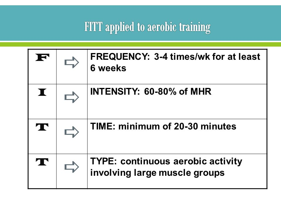 Physical activity performed regularly will result in physiological – Fitt Principle Worksheet
