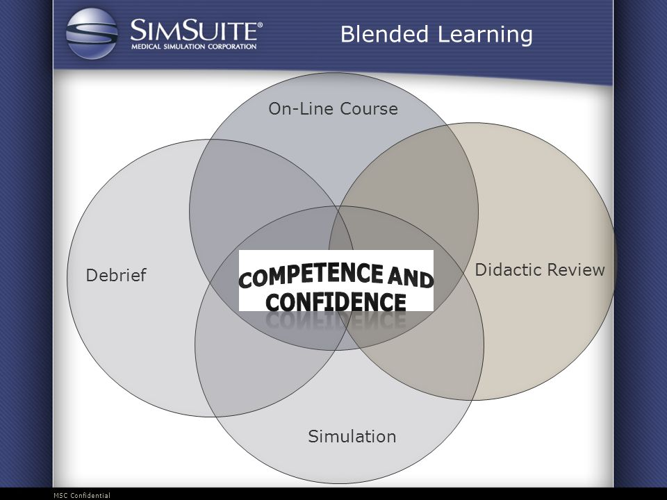 MSC Confidential On-Line Course Didactic Review Simulation Debrief Blended Learning