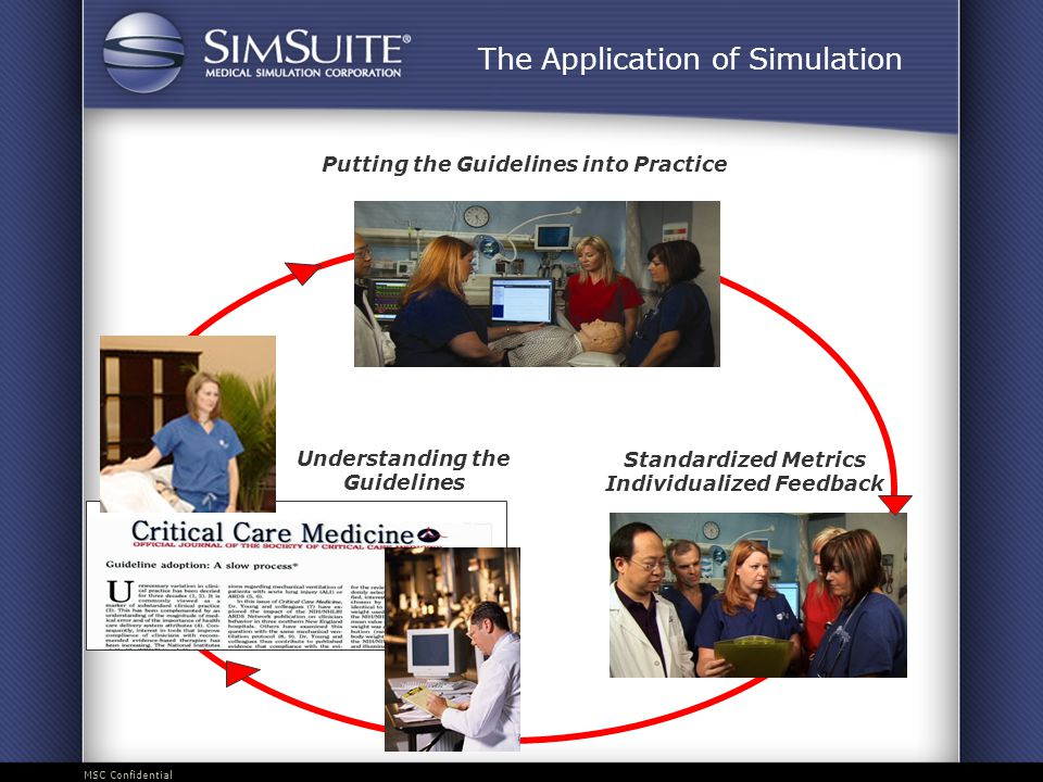 MSC Confidential Understanding the Guidelines Standardized Metrics Individualized Feedback Putting the Guidelines into Practice The Application of Simulation