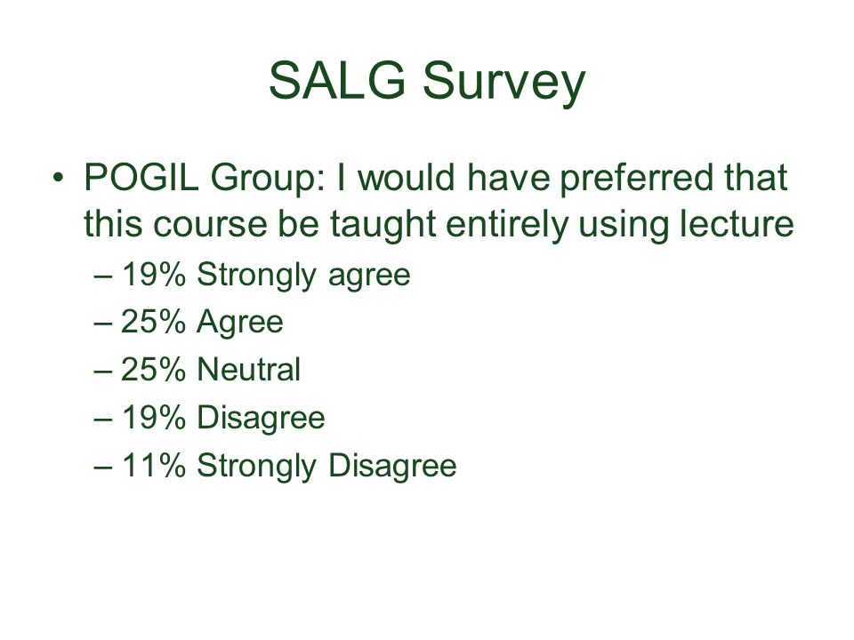 SALG Survey POGIL Group: I would have preferred that this course be taught entirely using lecture –19% Strongly agree –25% Agree –25% Neutral –19% Disagree –11% Strongly Disagree