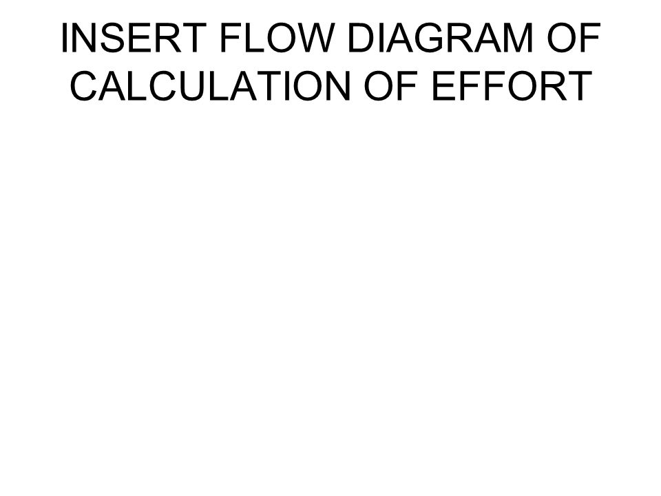 INSERT FLOW DIAGRAM OF CALCULATION OF EFFORT