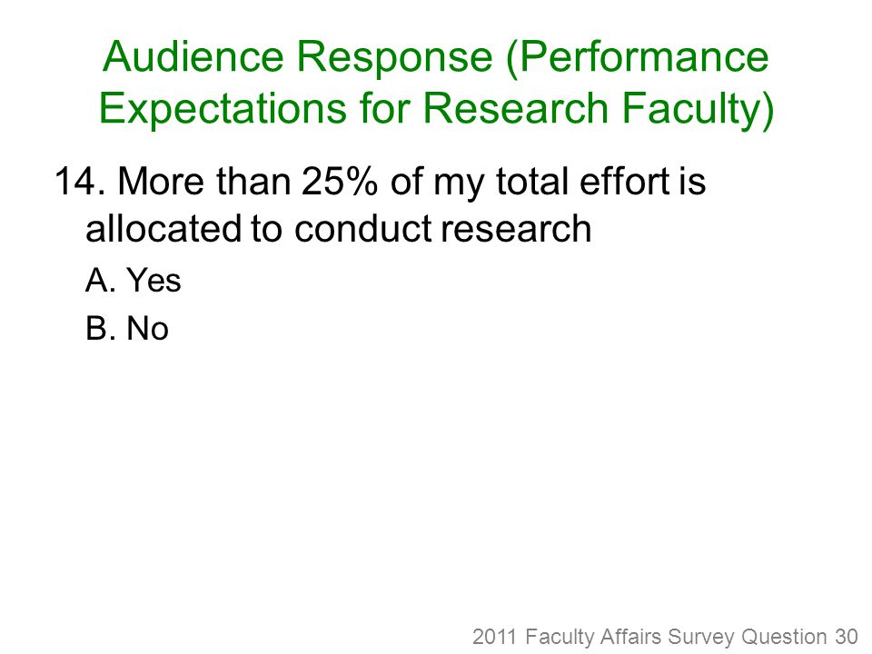 Audience Response (Performance Expectations for Research Faculty) 14.