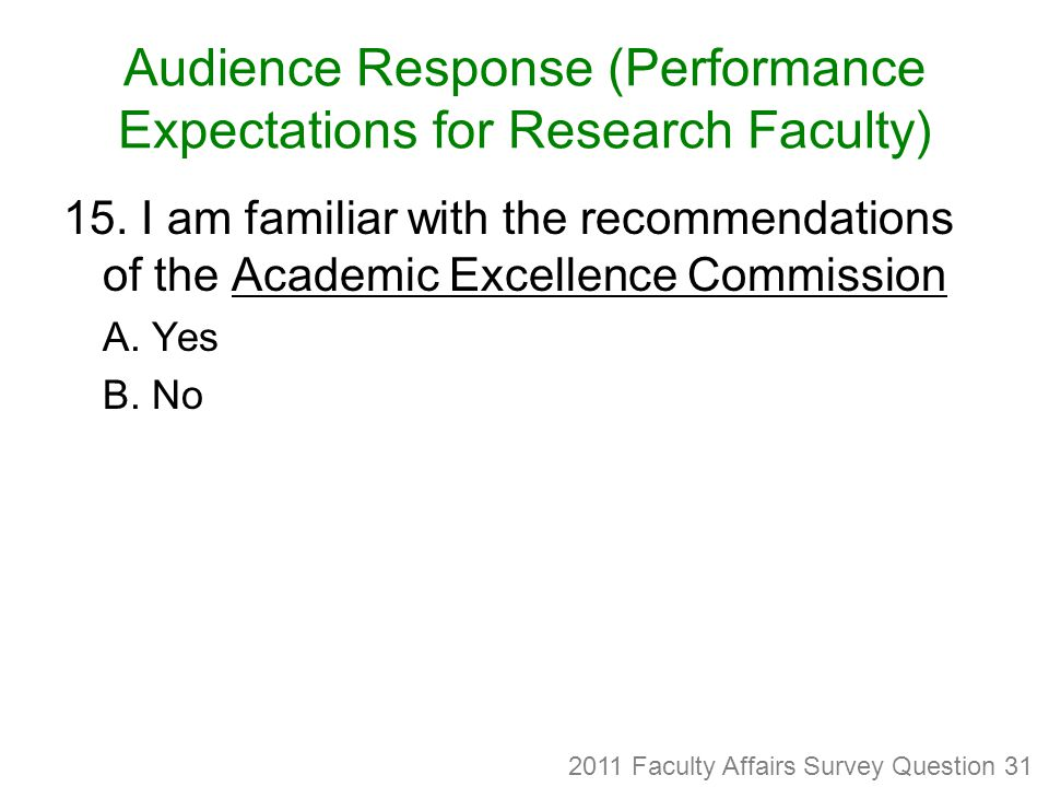 Audience Response (Performance Expectations for Research Faculty) 15.