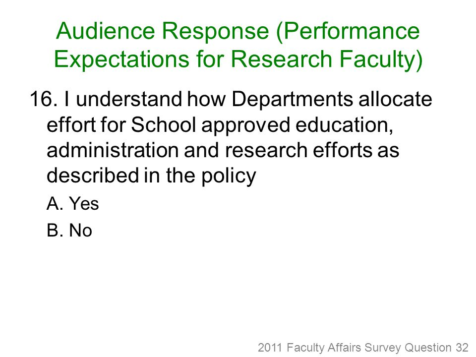 Audience Response (Performance Expectations for Research Faculty) 16.