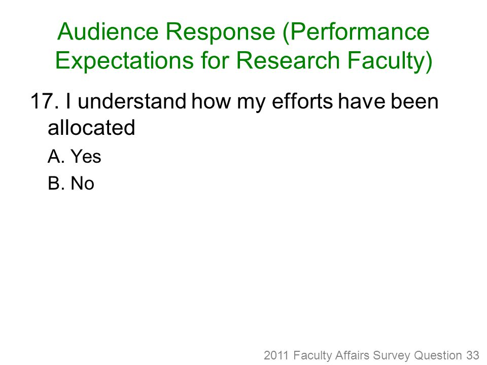 Audience Response (Performance Expectations for Research Faculty) 17.