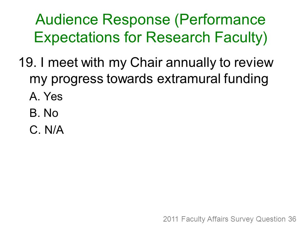 Audience Response (Performance Expectations for Research Faculty) 19.