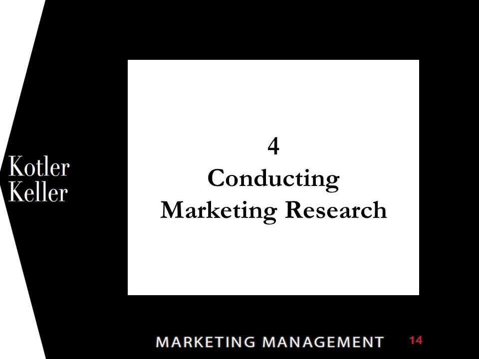 4 Conducting Marketing Research 1
