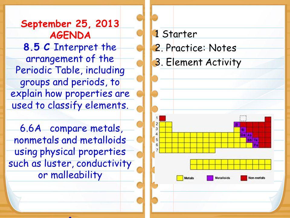 september 25 2013 agenda 85 c interpret the arrangement of the periodic table including - Periodic Table Arrangement Activity