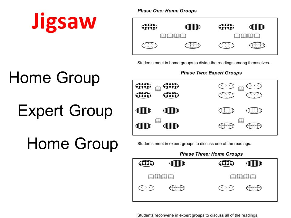 Jigsaw Home Group Expert Group Home Group