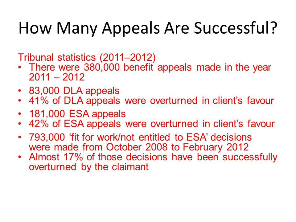 How Many Appeals Are Successful.