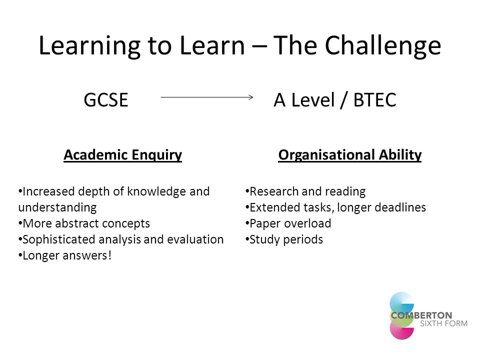 Learning to Learn – The Challenge GCSE A Level / BTEC Academic Enquiry Increased depth of knowledge and understanding More abstract concepts Sophisticated analysis and evaluation Longer answers.